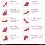 Shoes. Types and kinds.
