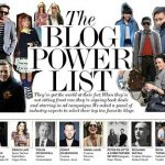 Fashion Bloggers Galore
