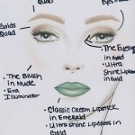 Green, green lips of Dolce
